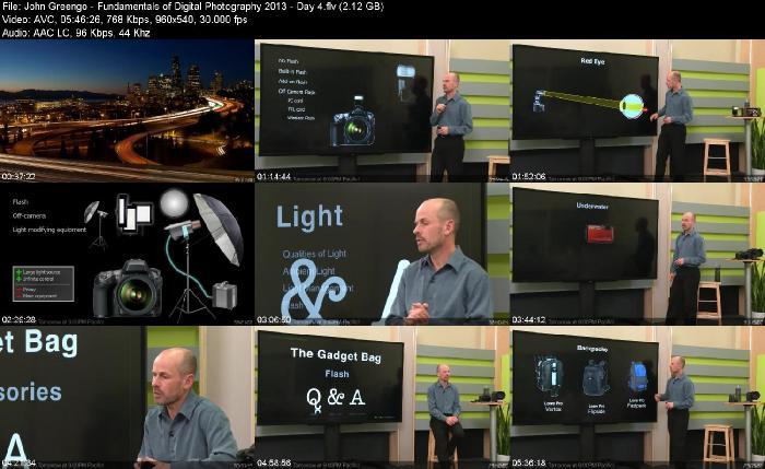 creativeLIVE - John Greengo - Fundamentals of Digital Photography 2013